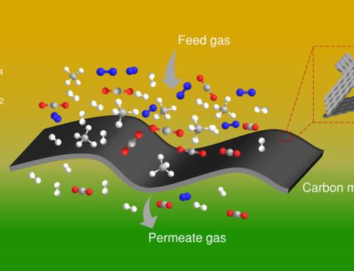 Novel membrane for blue hydrogen production