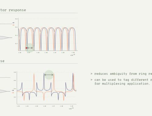 MARC – Multi-purpose optical sensor